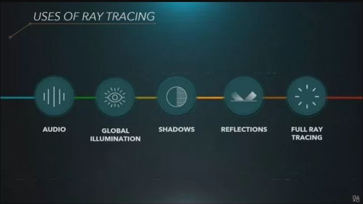 ray tracing playstation 5