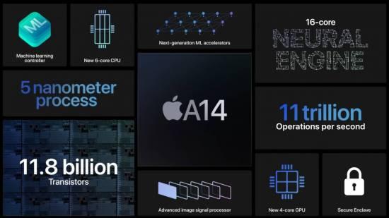 iPad Air 4 ve iPad 8 tanıtıldı!