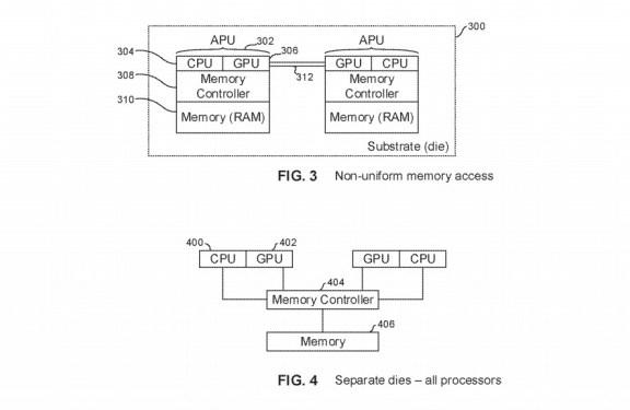 ps5 pro brevetto