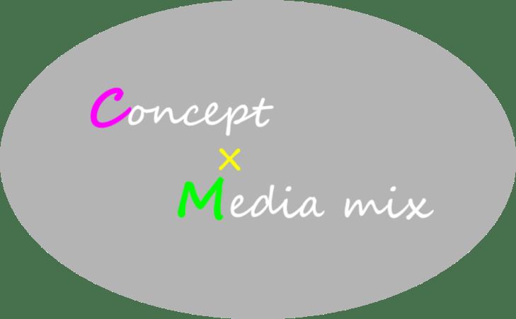 メディアミックスの実践