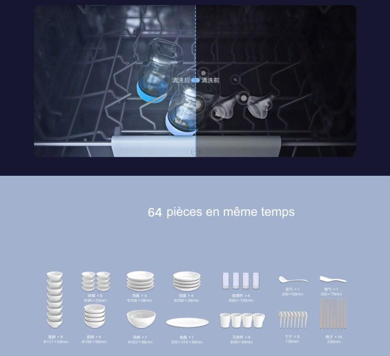 Capacité du lave-vaisselle