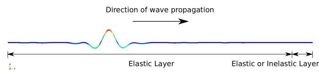 Model_1D_Wave