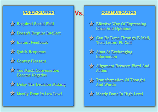 Conversation Vs Communication