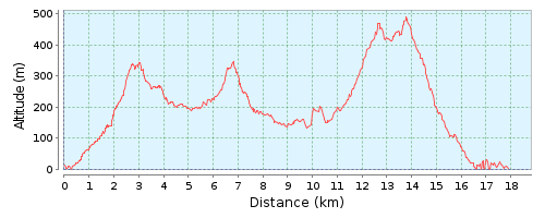 altitude_half_marathon_map