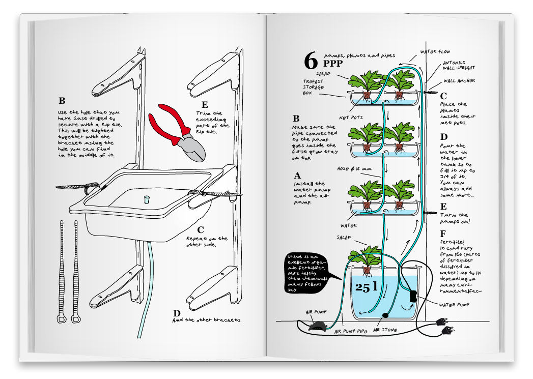 Build your own hydroponics garden