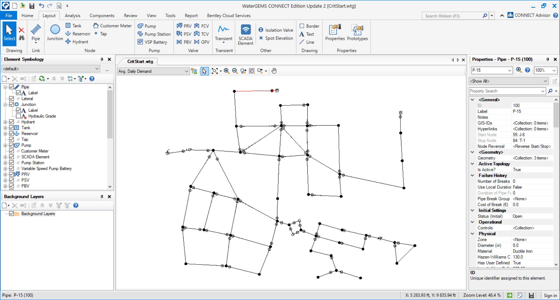 Meilleur logiciel de dimensionnement des réseaux d'AEP