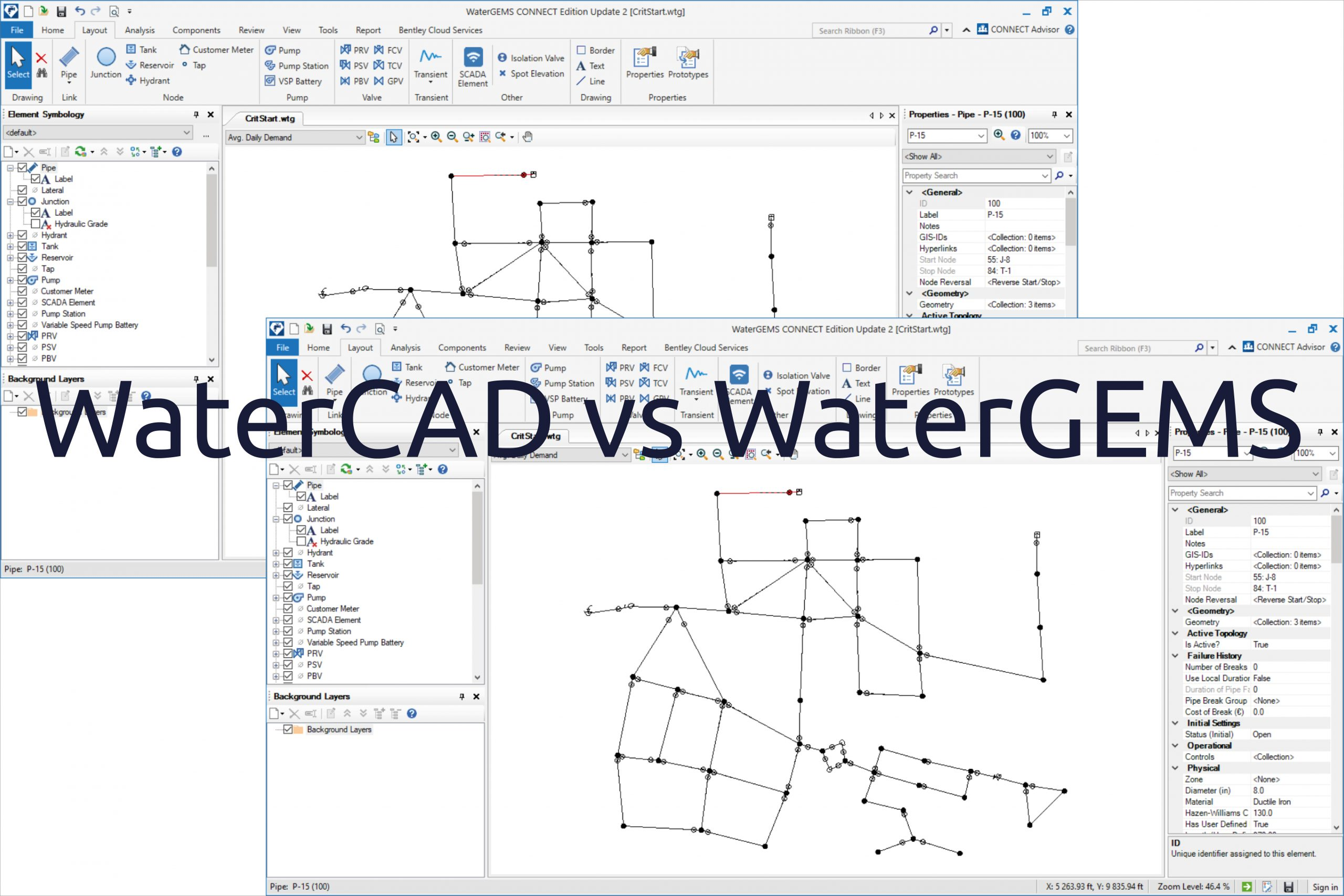WaterCAD vs WaterGEMS ?