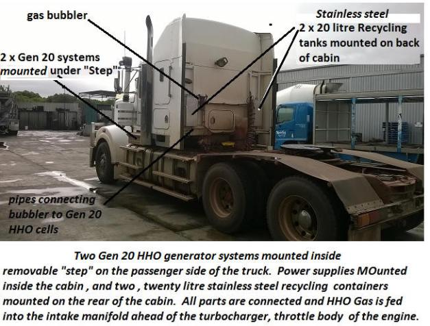 twin Gen 20 systems 16 litre truck- with coogee chemicals haS SYSTEMS mounted under the step on passenger side of vehicle