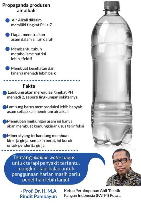 AIR HYDROGEN WATER