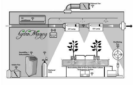 hydro-diagram-final