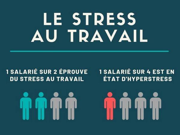 Image du stress au travail