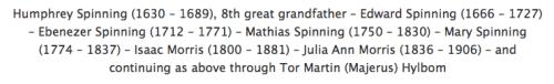 Spinning #1872