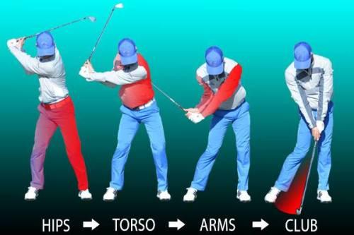 Brett The Golf Guy Fitness Article 8