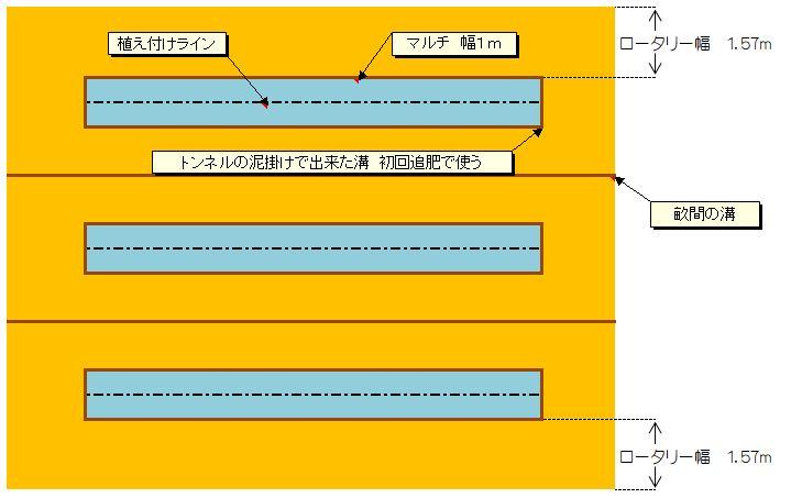 fieldmap1