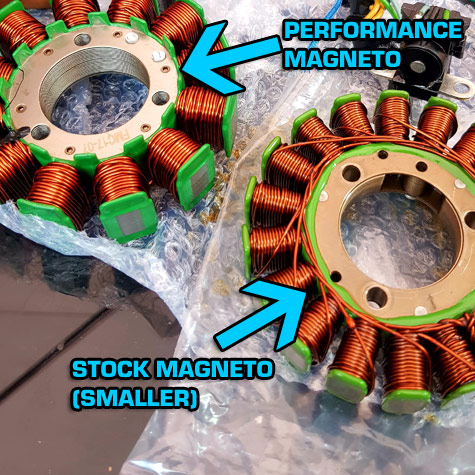 Performance Magneto Stator Generator Coil GT125RC GT125P Hyosung