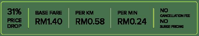 GrabCar Price Cut August 2015