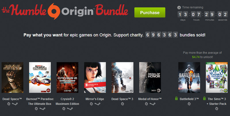 Humble Bundle EA