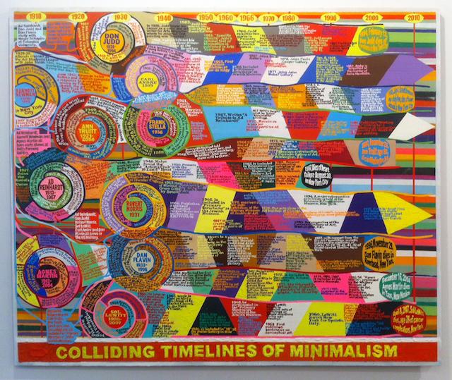 colliding-timelines-of-minimalism