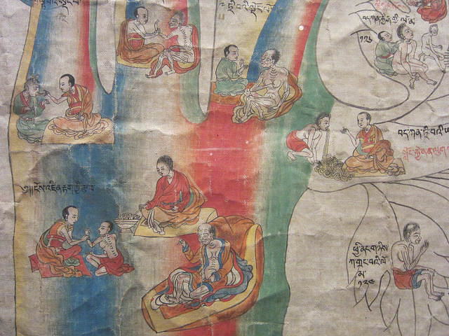 "Detail of ""Tree of Diagnosis"" (17th century), pigments on cloth & brocade, Tibet"