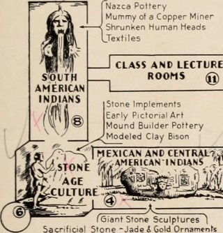 "1911 map of the American Museum of Natural History indicating ""mummy of a copper miner"" and ""shrunken human heads"" in the ""South American Indians"" gallery (via Internet Archive Book Images)"
