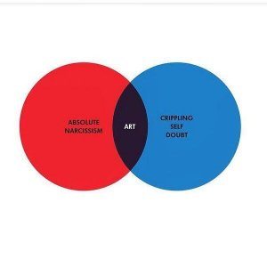 The Art of Narcissists Earns More at Auction, Researchers Claim
