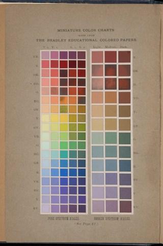 Milton Bradley, 'Elementary Color' (Springfield, Massachusetts, 1895), Milton Bradley Co., (Gift of Binney &Smith, Inc., makers of Crayola Crayons , courtesy Smithsonian Libraries)