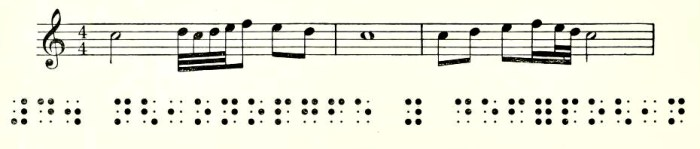 Illustration from 'Braille Music Notation' (1930) by the American Braille Press (via Internet Archive)