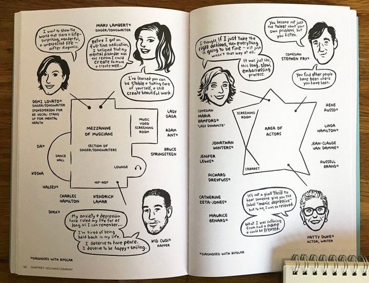 A spread from from Rock Steady: Brilliant Advice From My Bipolar Life (2018) by Ellen Forney