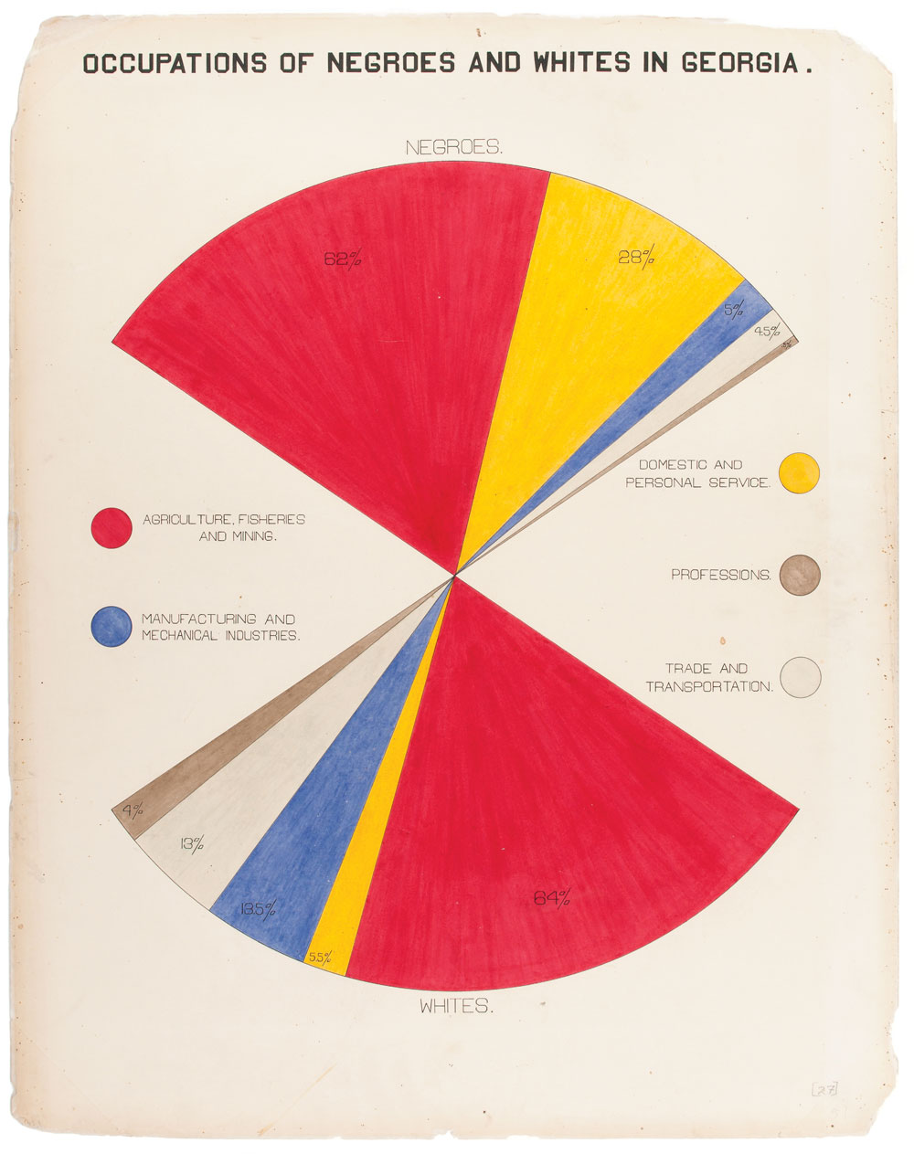 A graphic from W.E.B. Du Bois's Data Portraits