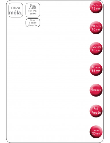 Supbois Tablette Melaminee Blanc 4 Chants 120 X 30 Cm Ep 18 Mm