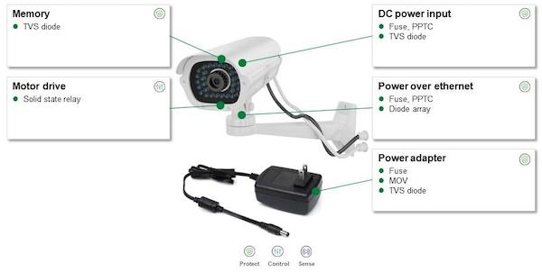 Example wired security camera and recommended protection and control components