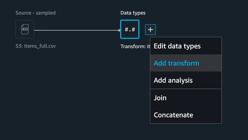 To add a new transform, choose + and choose Add transform.