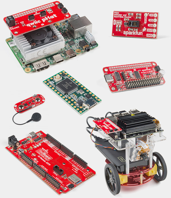 extend the capabilities of your rpi400 6 hyperedge embed
