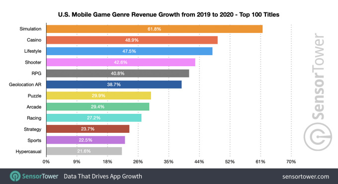 this week in apps gamestop madness hits trading apps apple privacy changes clubhouse becomes a unicorn 4 hyperedge embed image