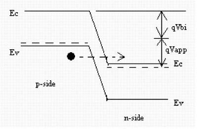 6 causes of mos transistor leakage current hyperedge embed image