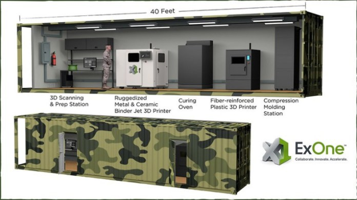 exone gets 1 6m dod contract to build a 3d printing factory in shipping container hyperedge embed image