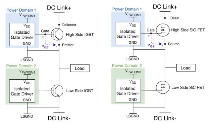 Half bridges with isolated gate drivers and IGBT switching devices and SiC FET switching devices