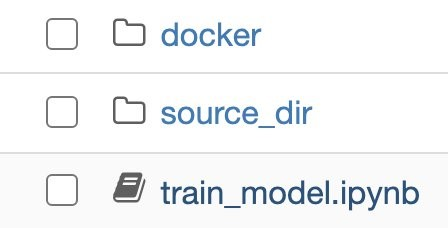 The following screenshot shows the corresponding training folder structure.