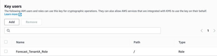 configure amazon forecast for a multi tenant saas application 5 hyperedge embed image