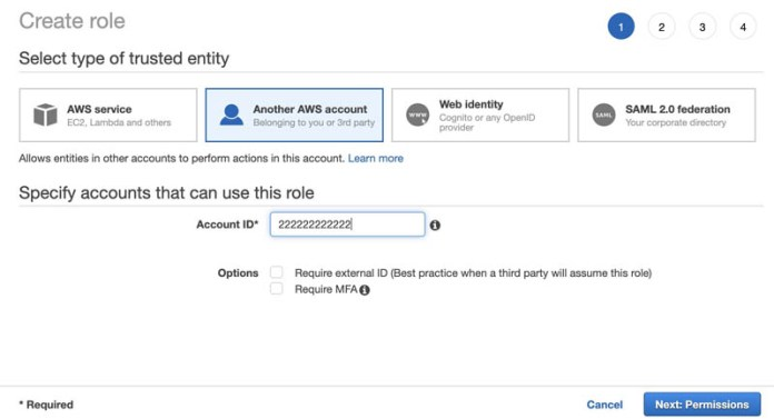enable feature reuse across accounts and teams using amazon sagemaker feature store 3 hyperedge embed image