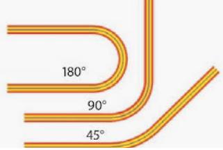 Flex PCB bend radius recommendations