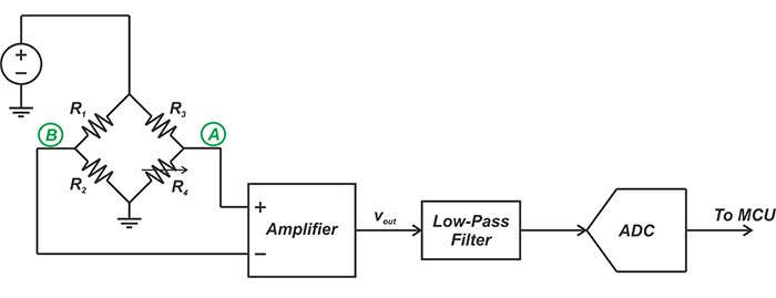 learn about three op amp instrumentation amplifiers hyperedge embed