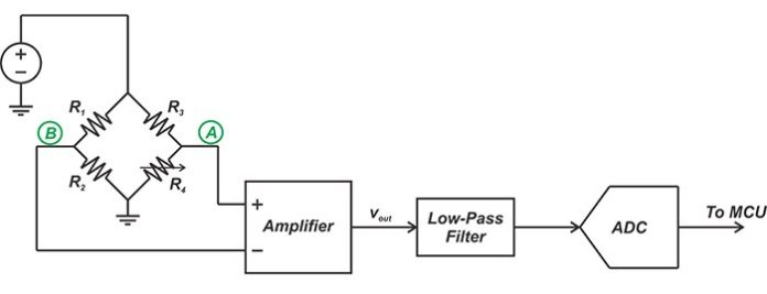 learn about three op amp instrumentation amplifiers hyperedge embed image