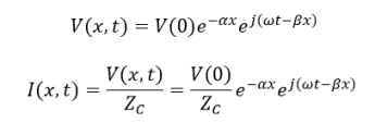 Voltage and current expressions for a sinusoidal signal