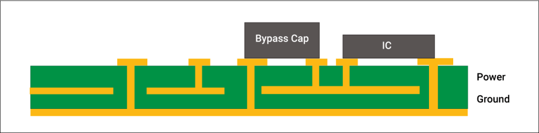 Bypass capacitor placement