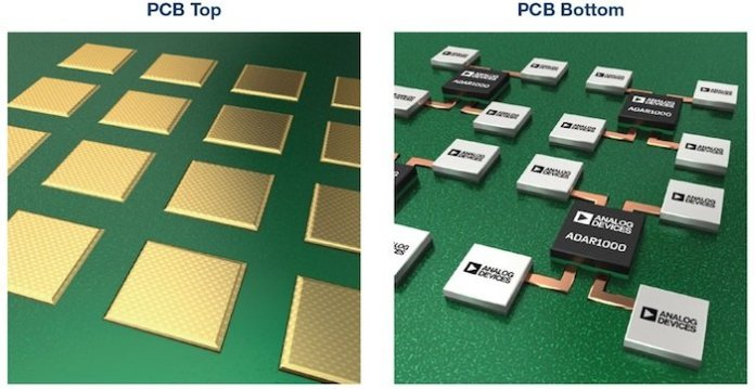 Based on a PCB, a patch antenna array is used to steer antenna patterns via specific element excitation and phase delays.