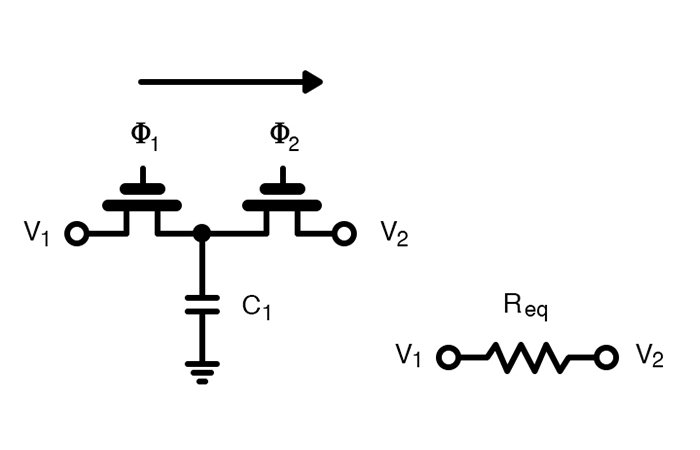 A switched-capacitor resistor.