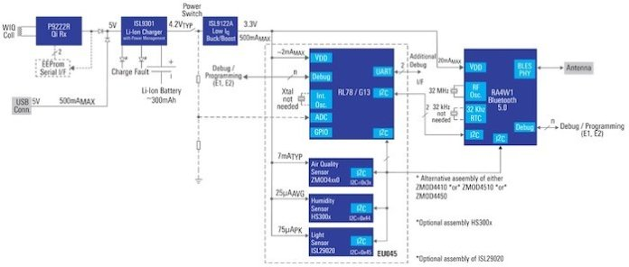 A schematic of Renesas' air quality sensor.