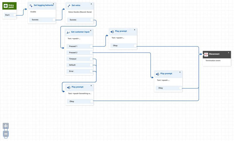 build an event based tracking solution using amazon lookout for vision 3 hyperedge embed