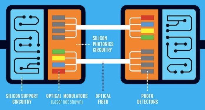 Silicon photonics use light for communication